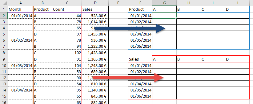 Create an offset vlookup