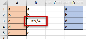 When the value is not found, the VLOOKUP function returns N/A