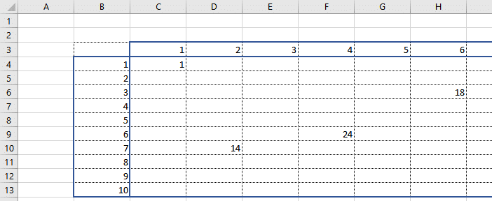 The formulas has been created for 4 others cells