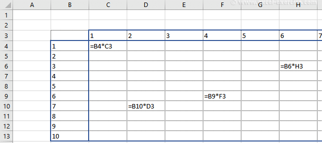 Display of the formulas in the cells