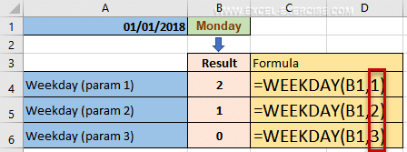 Manage the week functions in Excel it's important to build