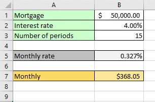Mortgage calculator with Excel - Excel Exercise