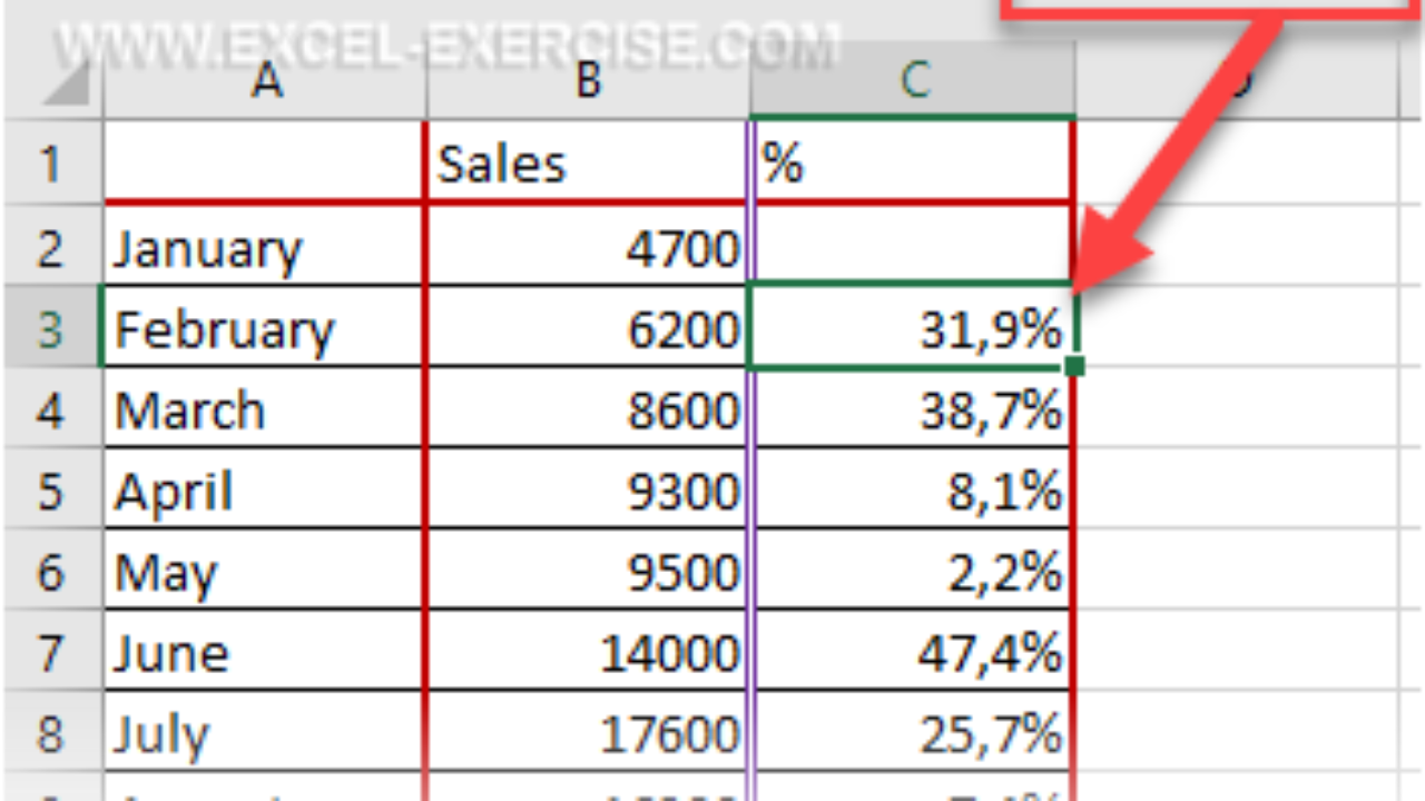Calculate Percentage Increase with Excel it's very easy