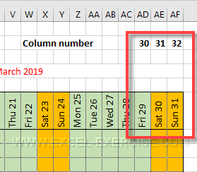 What is the value of the dates in column 30, 31 and 32