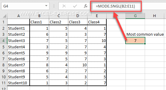 Most common number returns by MODE.SNGL