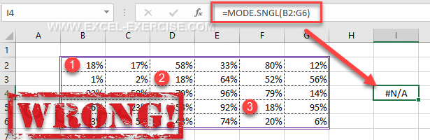 Problem to return the most common percentage