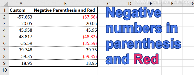 Negative numbers in red with parenthesis