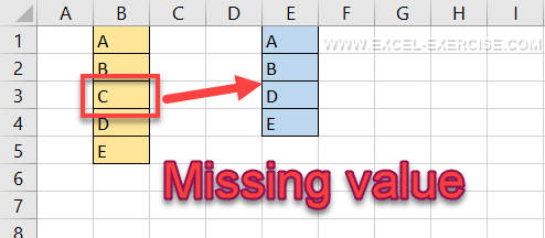Missing value in a list
