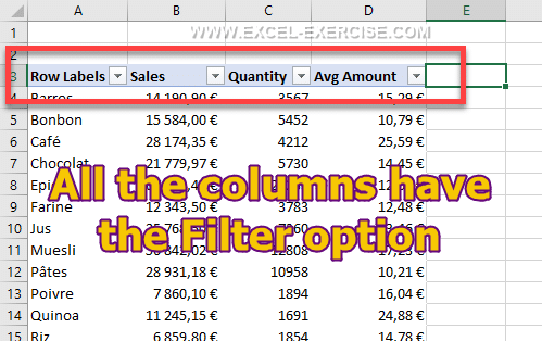 All the columns have the filter option