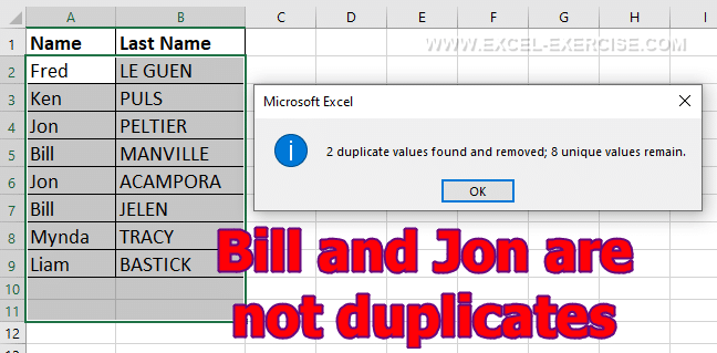 Bill and Jon are not duplicates