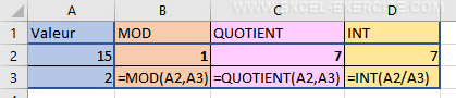 Example QUOTIENT and INT