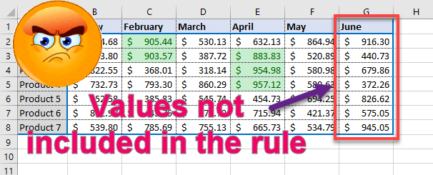 New values are not included in the conditional rule