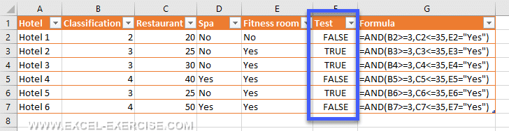 Select an hotel in function of some criteria
