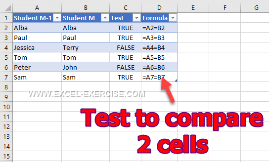 Test to compare the value of 2 columns
