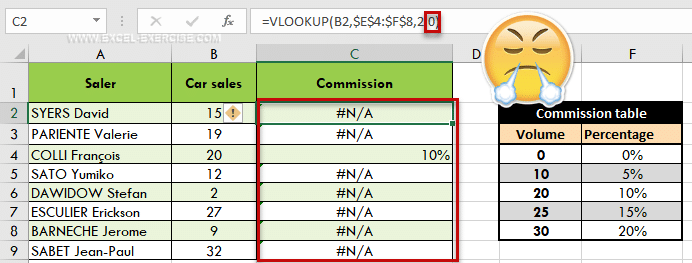 VLOOKUP must have the argument TRUE