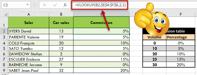 VLOOKUP returns the result for any values