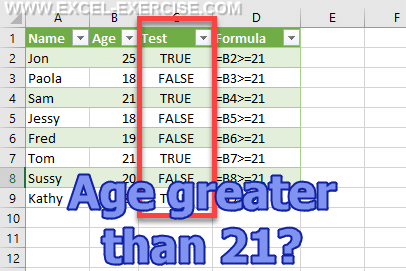 Which age is greater than 21