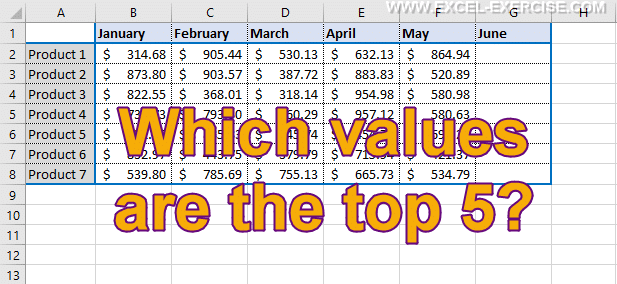 Which values are the 5 highest sales